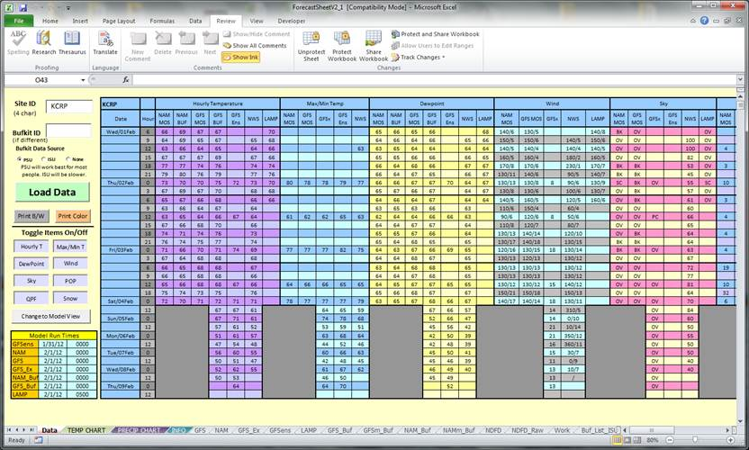 forecast model in excel